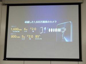 Sony IMX298イメージセンサー